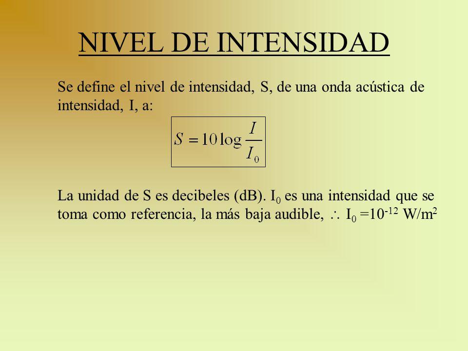 NIVEL DE INTENSIDAD Se define el nivel de intensidad, S, de una onda acústica de intensidad, I, a: