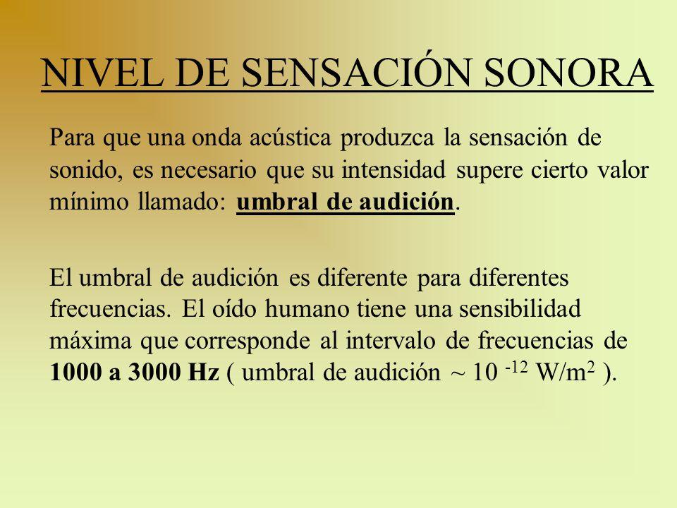 NIVEL DE SENSACIÓN SONORA