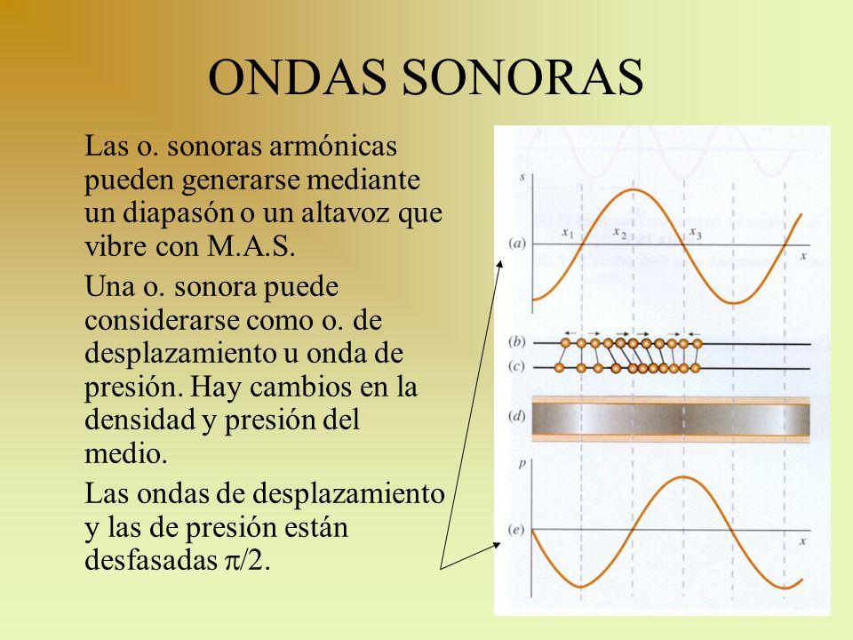 ONDAS SONORAS Las o. sonoras armónicas pueden generarse mediante un diapasón o un altavoz que vibre con M.A.S.