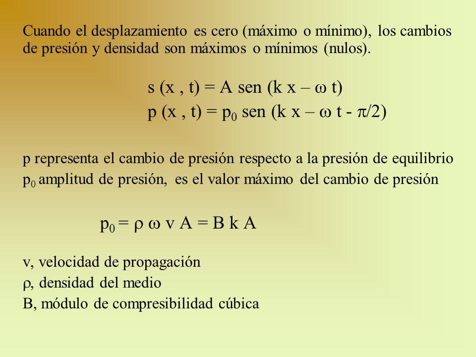Cuando el desplazamiento es cero (máximo o mínimo), los cambios de presión y densidad son máximos o mínimos (nulos).