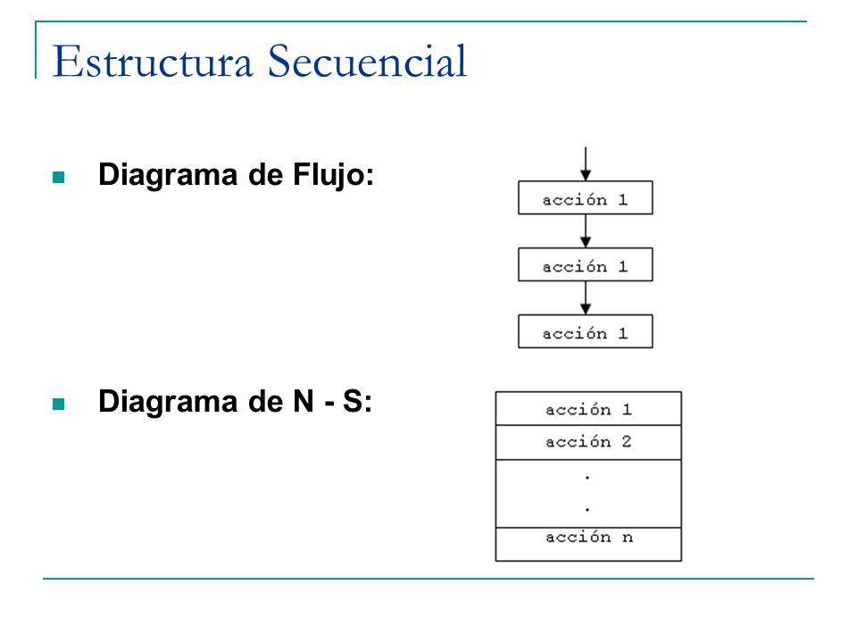 Estructura Secuencial