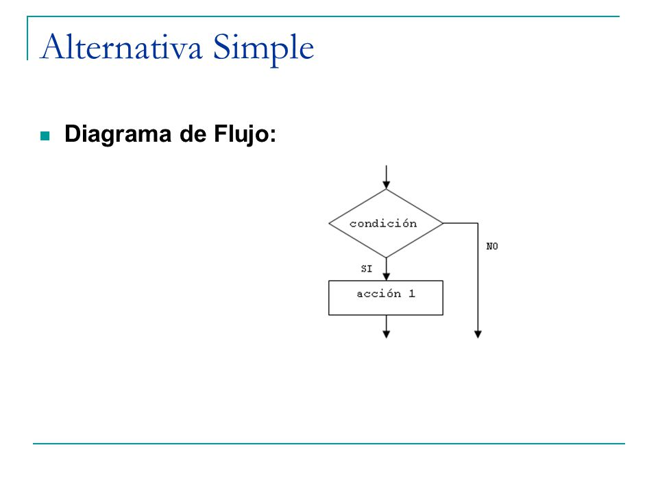 Alternativa Simple Diagrama de Flujo: