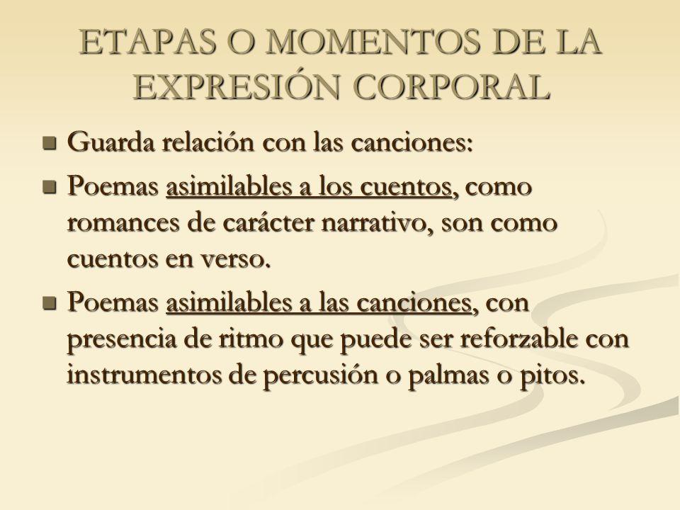 ETAPAS O MOMENTOS DE LA EXPRESIÓN CORPORAL