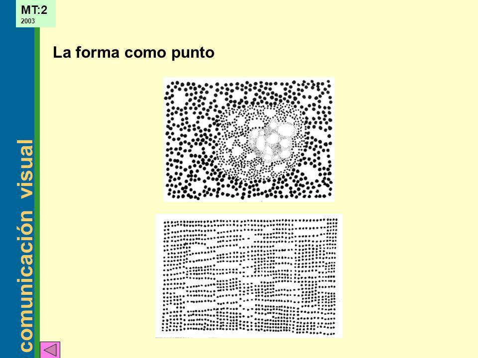 La forma como punto