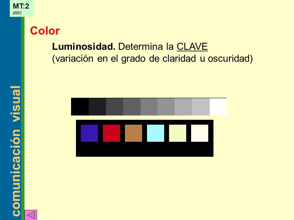 Color Luminosidad. Determina la CLAVE