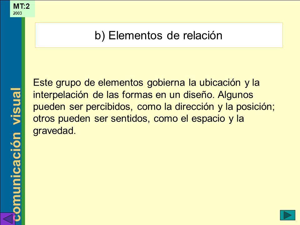 b) Elementos de relación