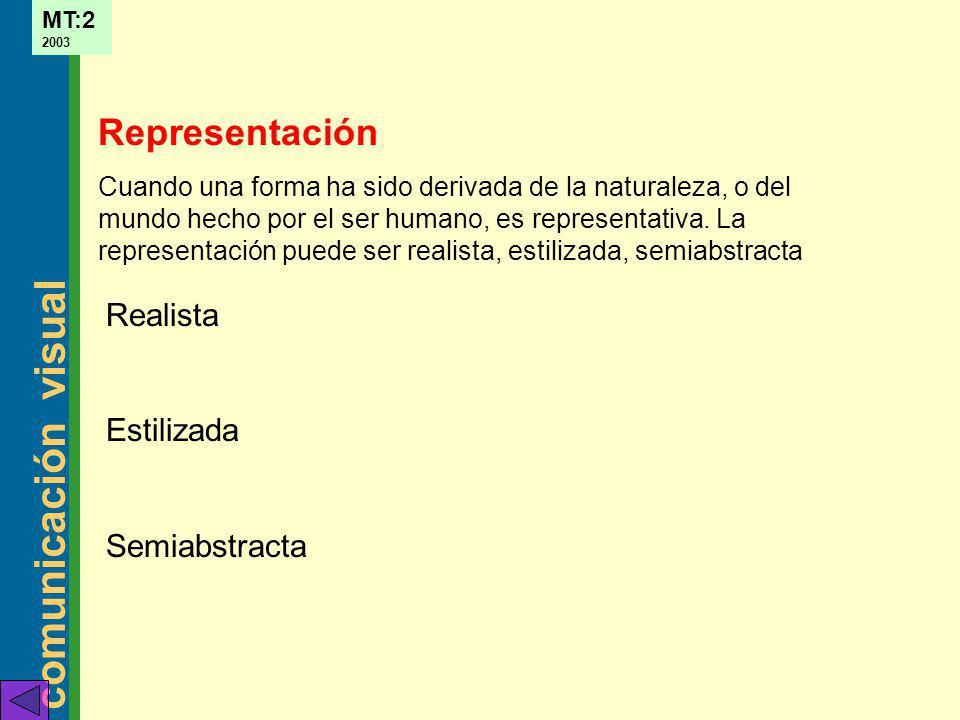 Representación Realista Estilizada Semiabstracta