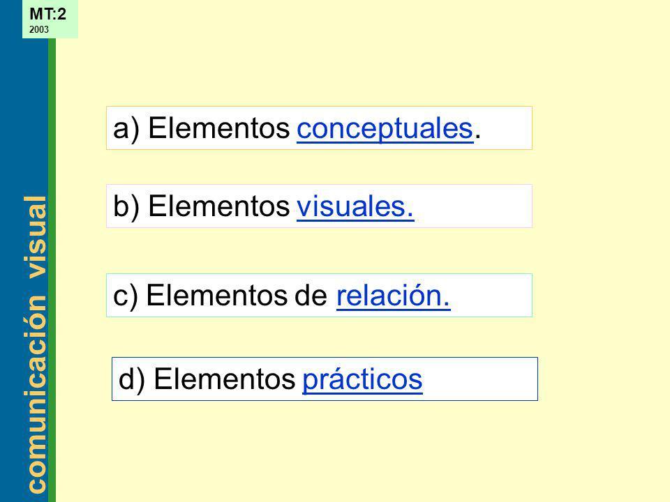 Elementos a) Elementos conceptuales. b) Elementos visuales.