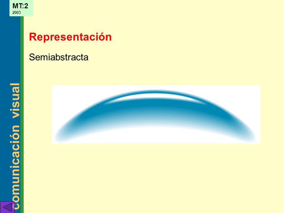 Representación Semiabstracta