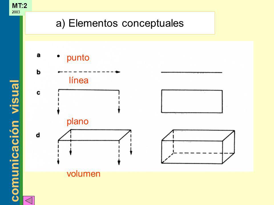 a) Elementos conceptuales
