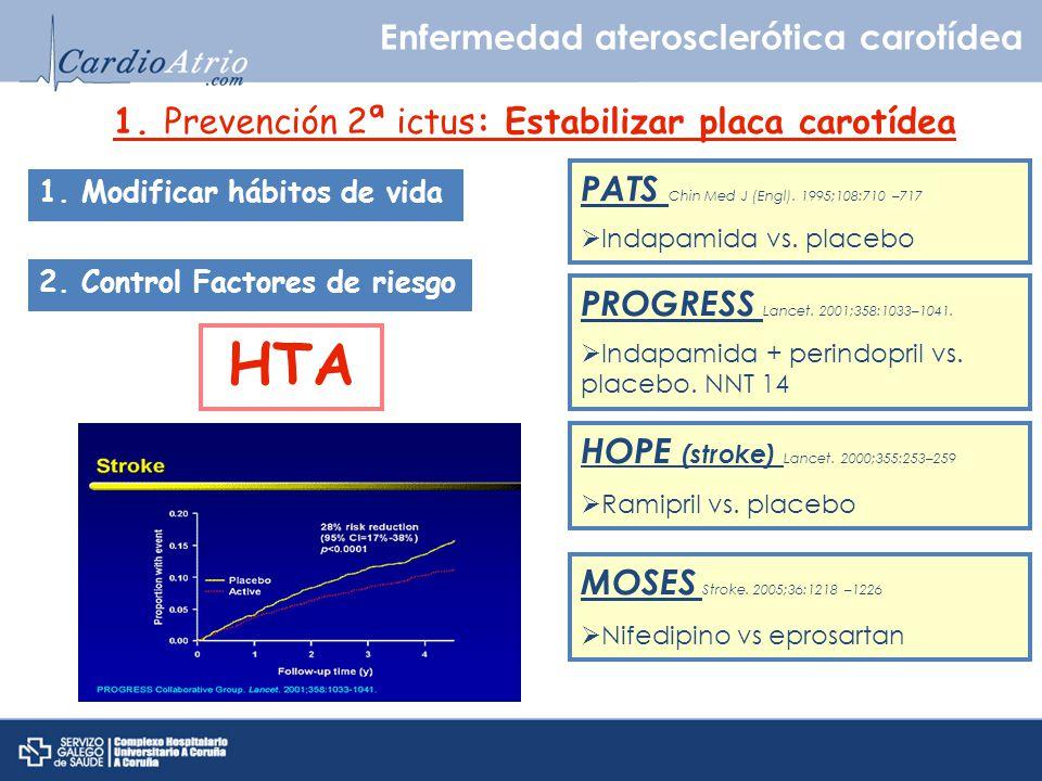HTA Enfermedad aterosclerótica carotídea