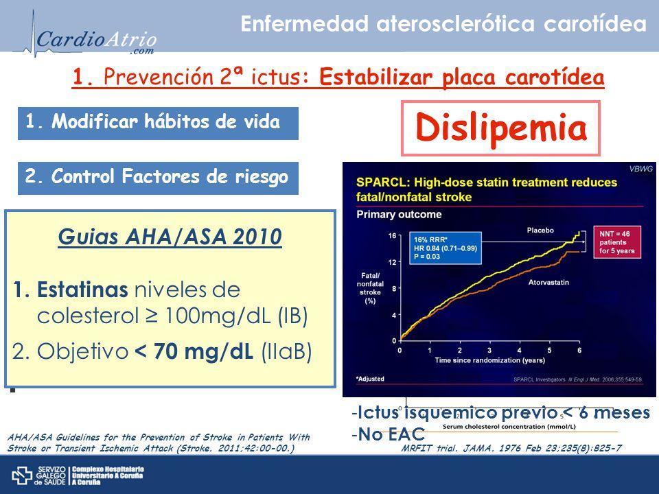 Dislipemia DM Enfermedad aterosclerótica carotídea
