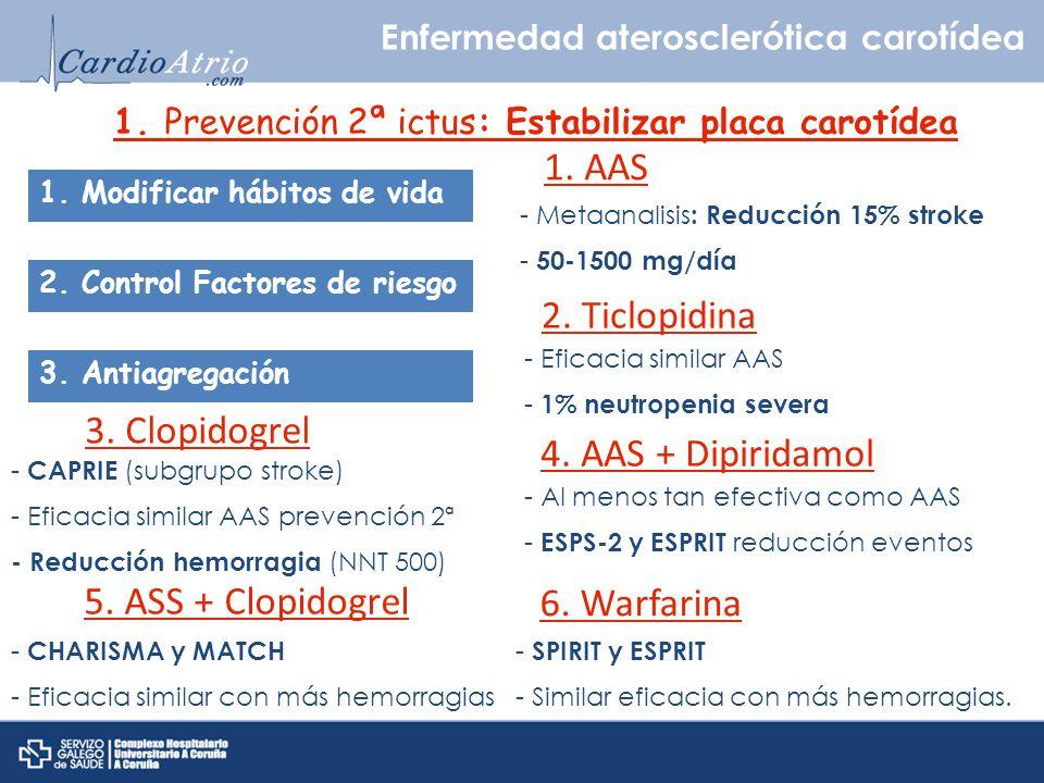 1. AAS 2. Ticlopidina 3. Clopidogrel 4. AAS + Dipiridamol