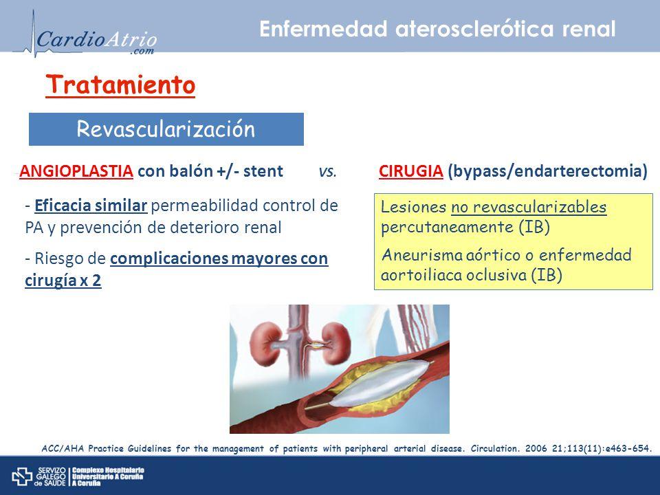 Tratamiento Enfermedad aterosclerótica renal Revascularización