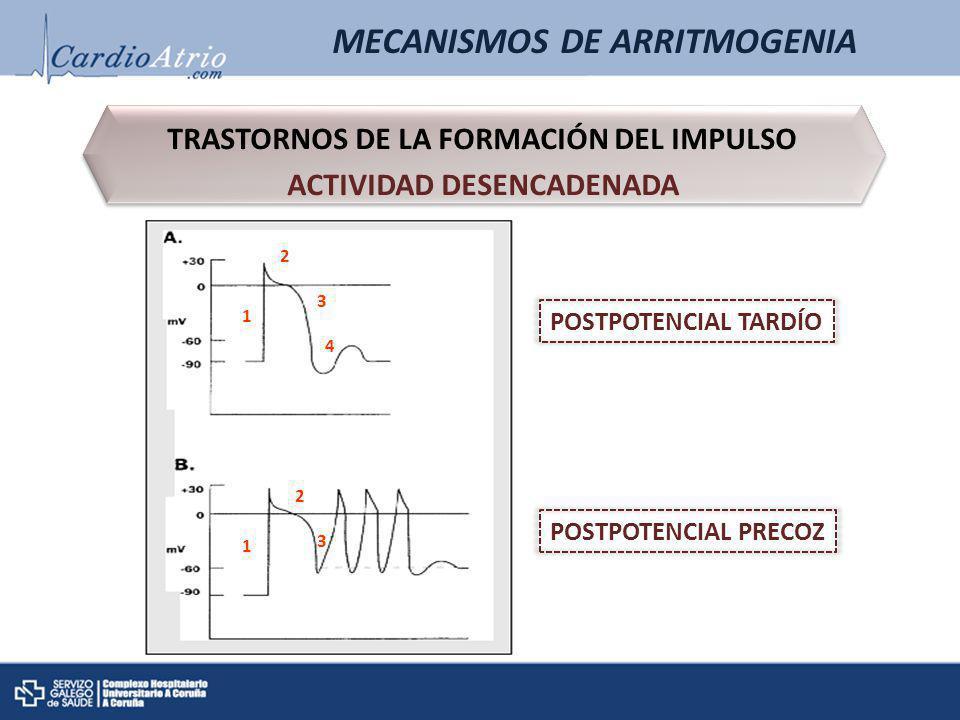 MECANISMOS DE ARRITMOGENIA