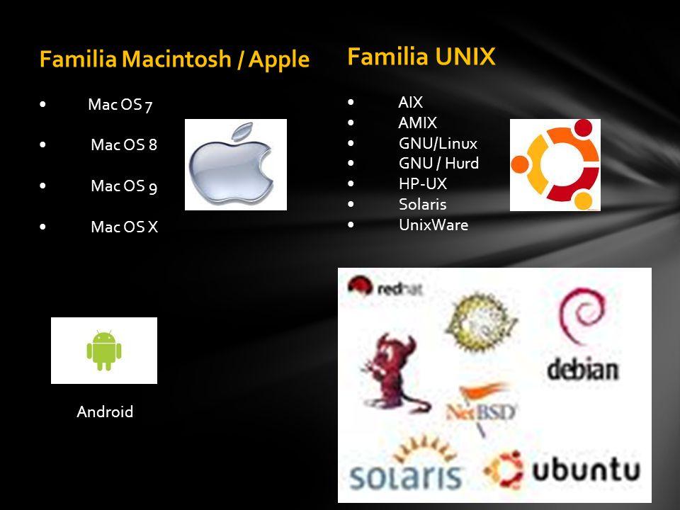 Familia UNIX Familia Macintosh / Apple • AIX • Mac OS 7 • AMIX