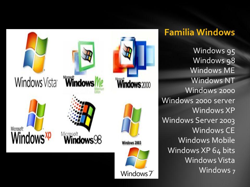 Familia Windows Windows 95 Windows 98 Windows ME Windows NT