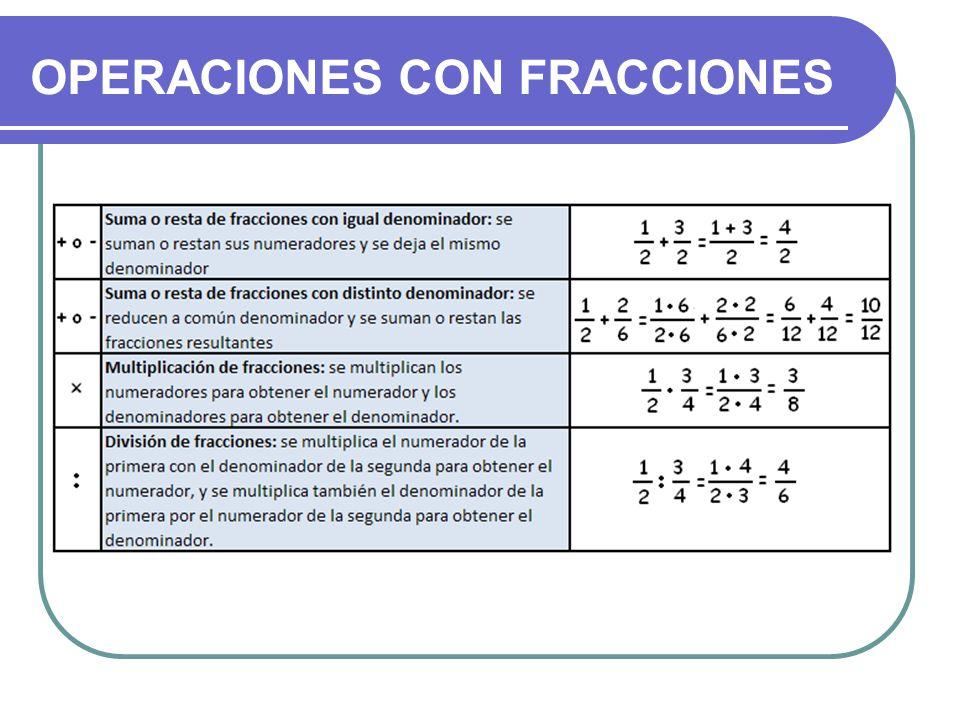 OPERACIONES CON FRACCIONES