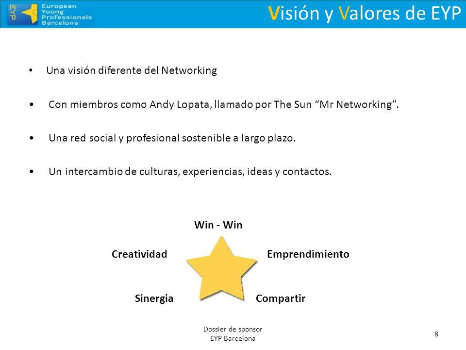Visión y Valores de EYP Una visión diferente del Networking