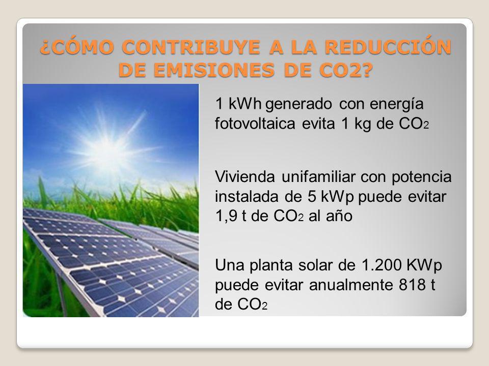 ¿CÓMO CONTRIBUYE A LA REDUCCIÓN DE EMISIONES DE CO2