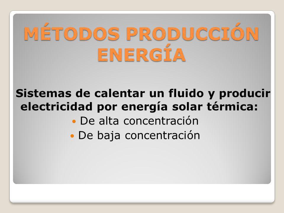 MÉTODOS PRODUCCIÓN ENERGÍA