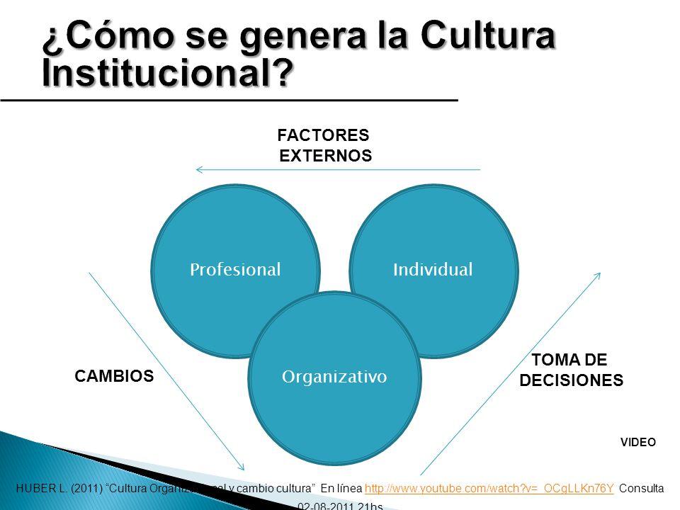 ¿Cómo se genera la Cultura Institucional