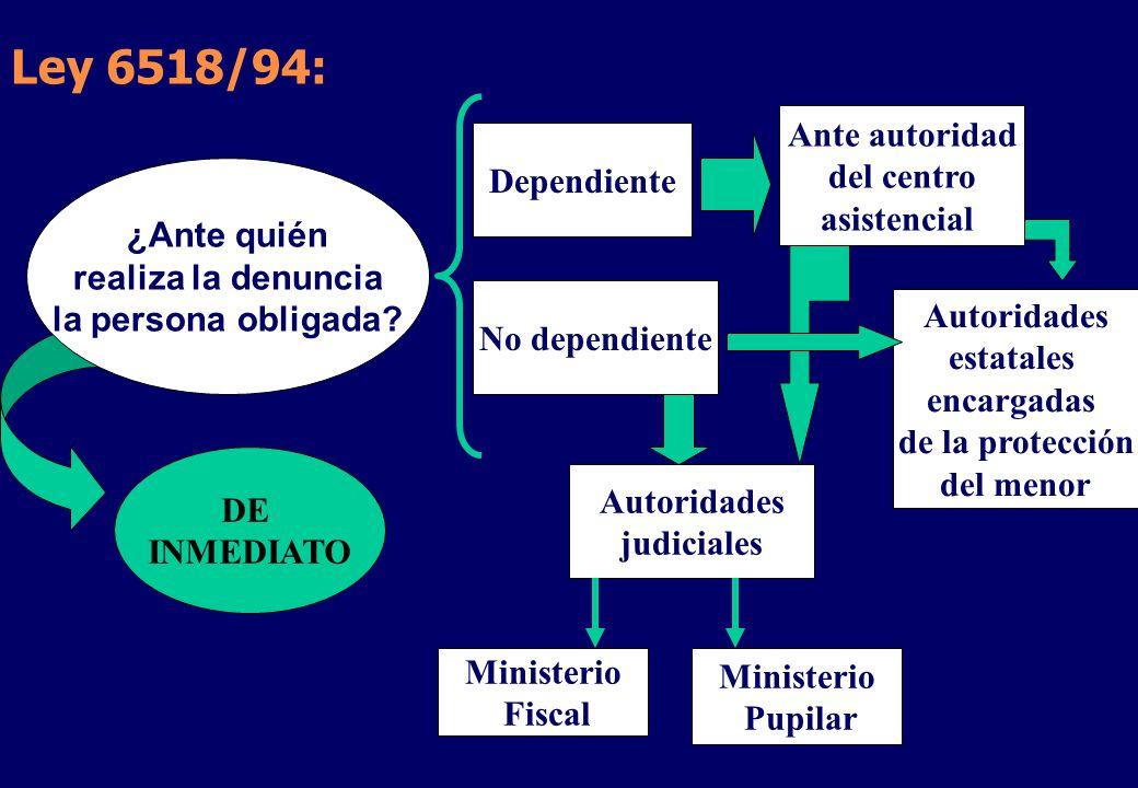 Ley 6518/94: Ante autoridad del centro Dependiente asistencial