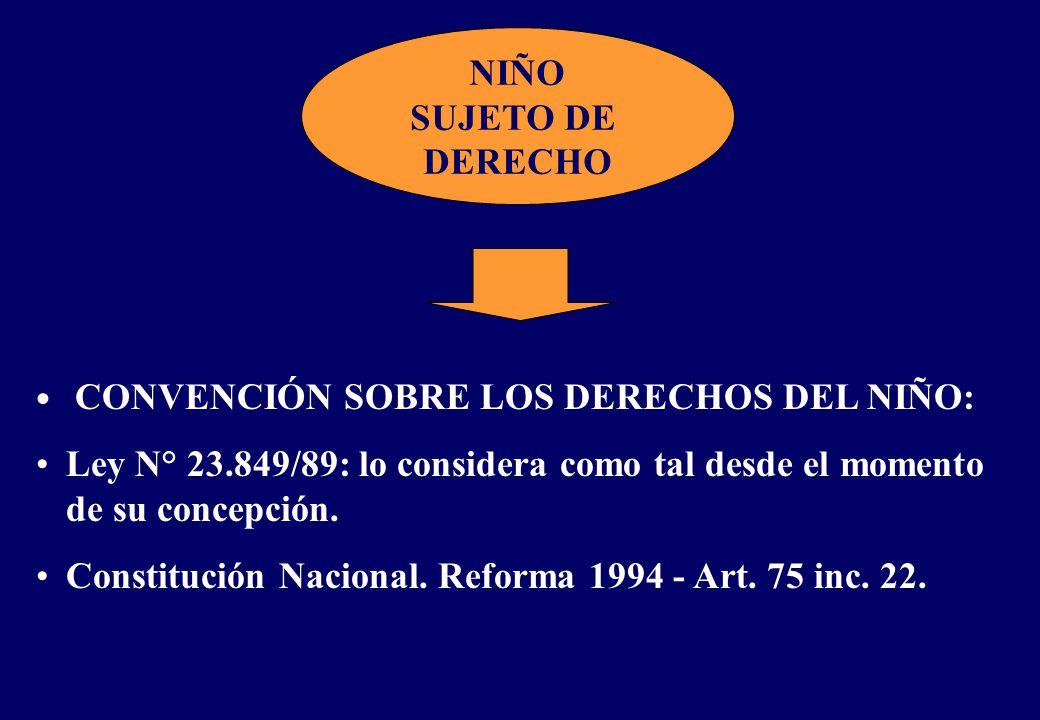 Constitución Nacional. Reforma 1994 - Art. 75 inc. 22.