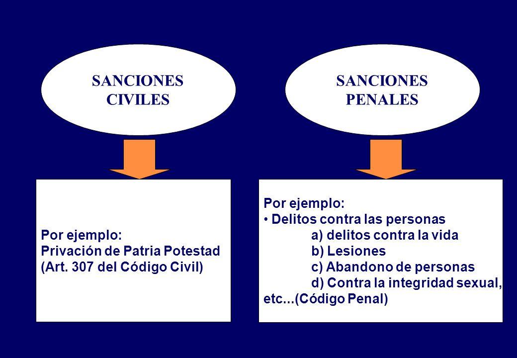SANCIONES CIVILES SANCIONES PENALES