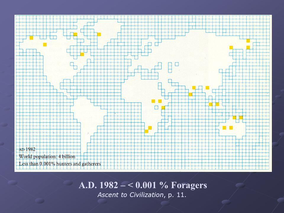 A.D. 1982 – < 0.001 % Foragers Ascent to Civilization, p. 11. 13