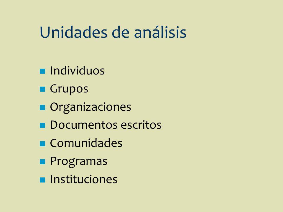 Unidades de análisis Individuos Grupos Organizaciones
