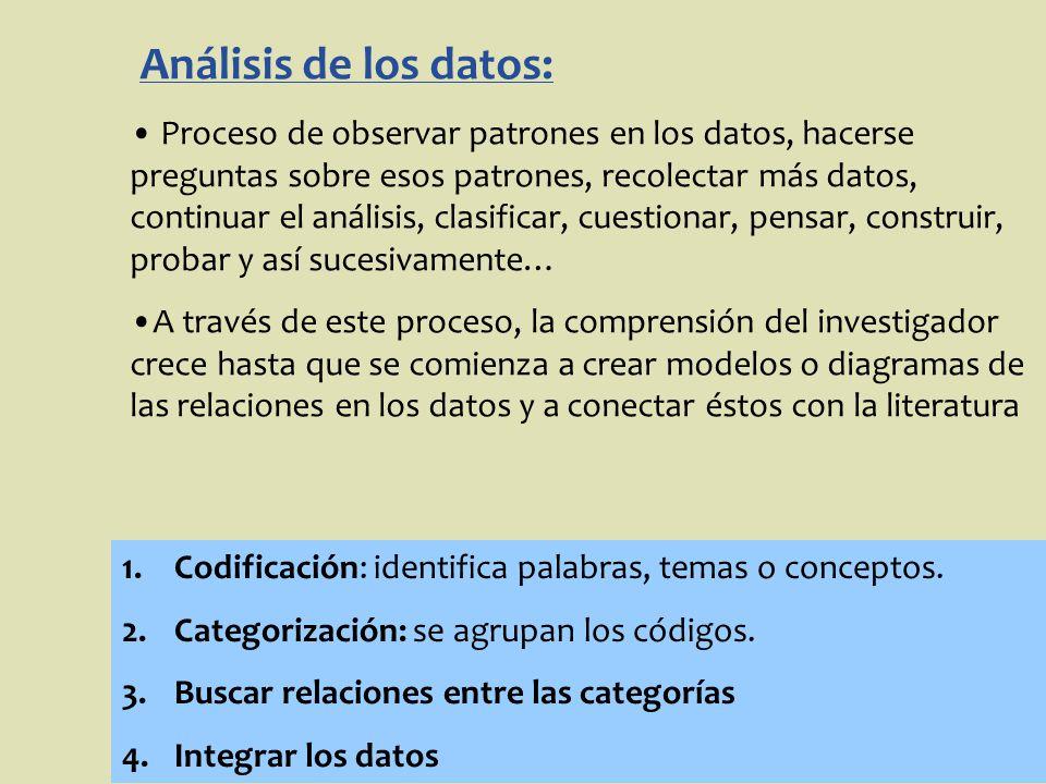 Análisis de los datos: