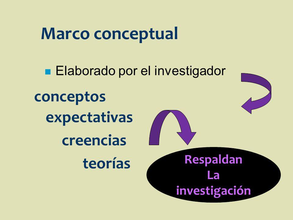 Marco conceptual conceptos expectativas creencias teorías