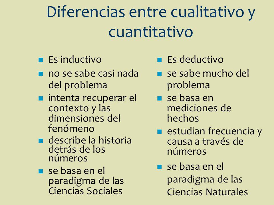 Diferencias entre cualitativo y cuantitativo