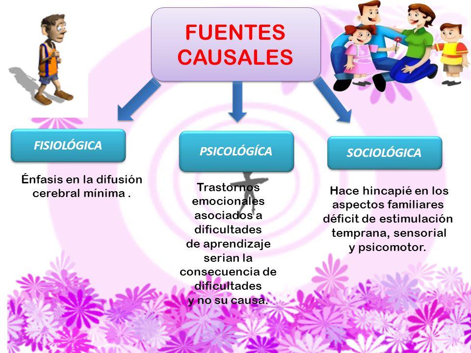 FUENTES CAUSALES FISIOLÓGICA PSICOLÓGÍCA SOCIOLÓGICA