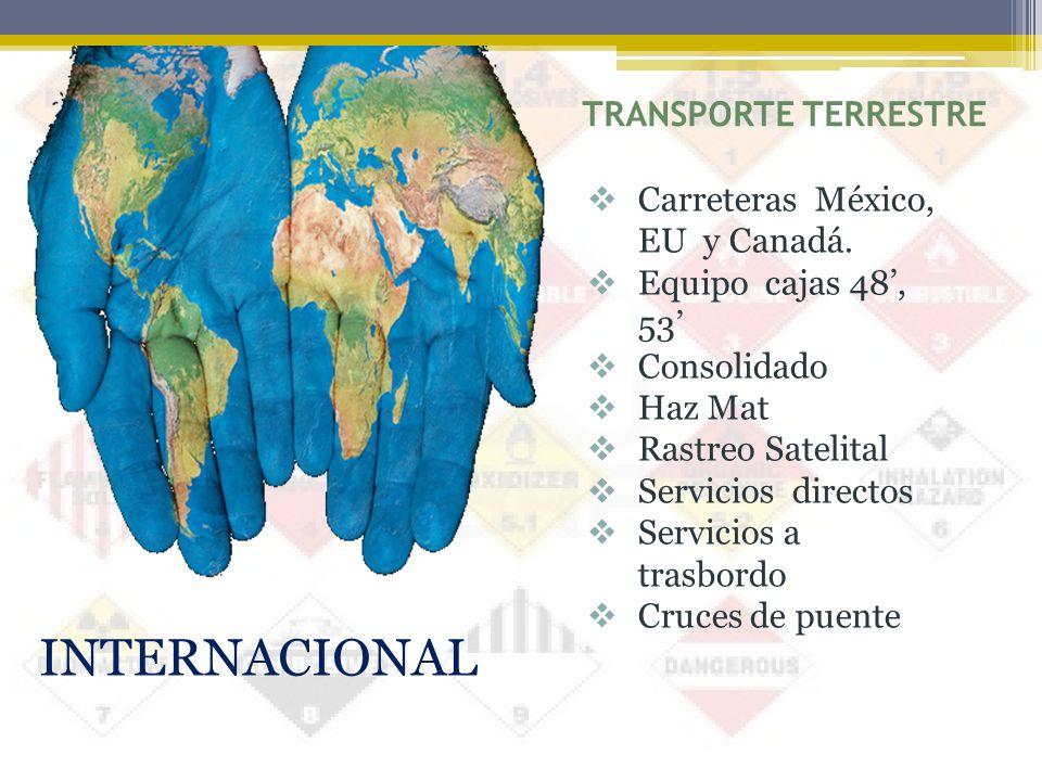 INTERNACIONAL TRANSPORTE TERRESTRE Carreteras México, EU y Canadá.