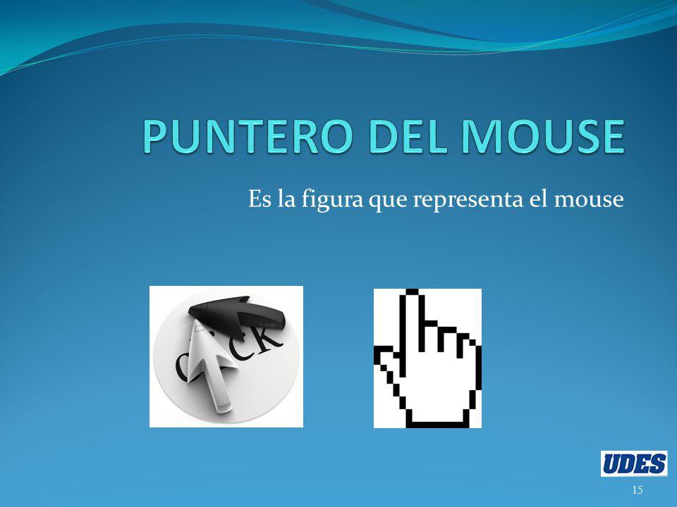 Es la figura que representa el mouse
