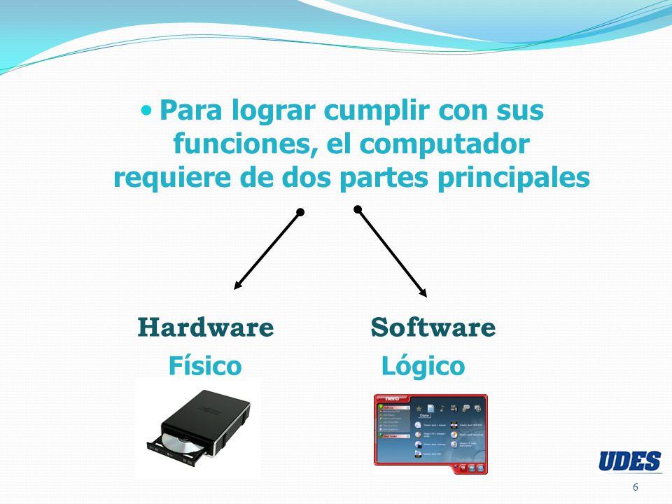 Para lograr cumplir con sus funciones, el computador requiere de dos partes principales