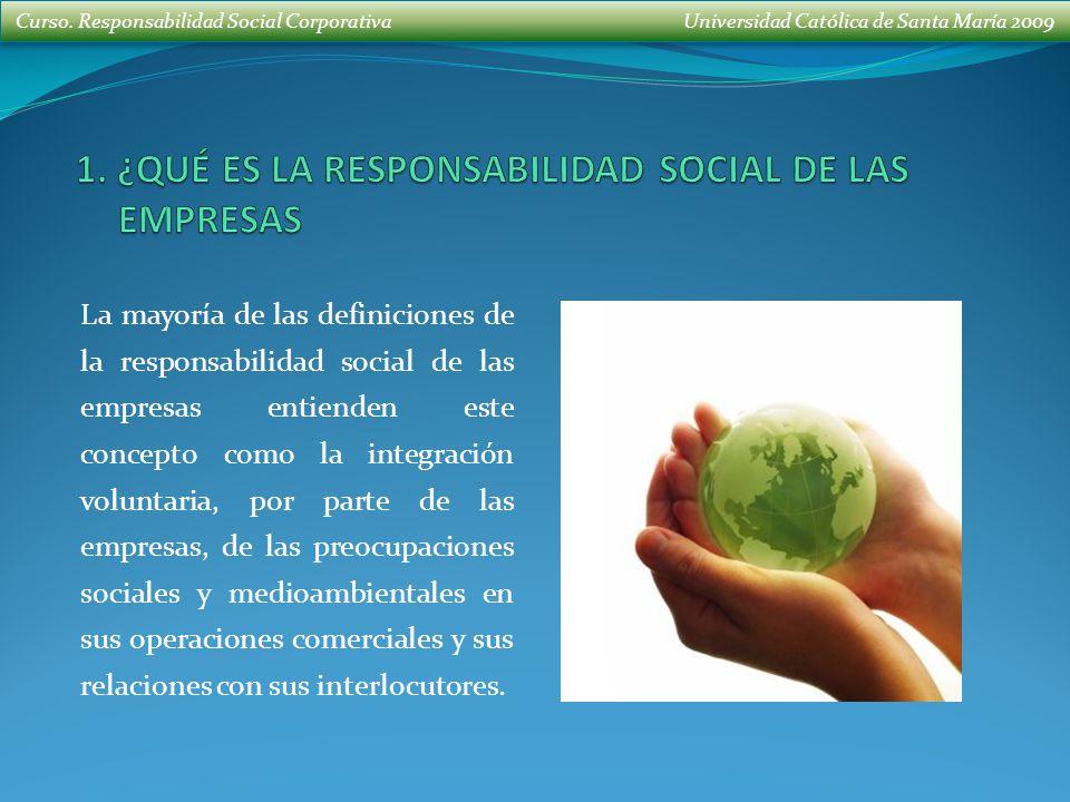 1. ¿QUÉ ES LA RESPONSABILIDAD SOCIAL DE LAS EMPRESAS