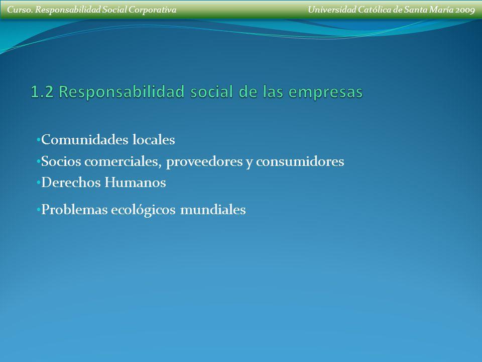 1.2 Responsabilidad social de las empresas