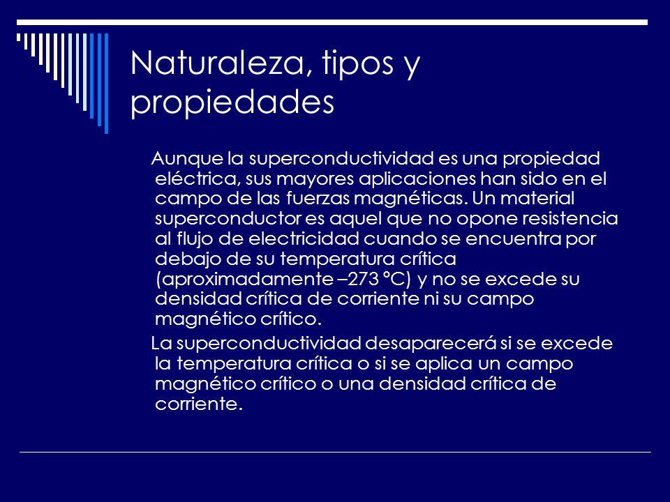 Naturaleza, tipos y propiedades