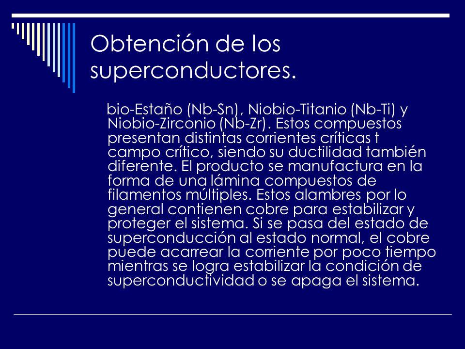 Obtención de los superconductores.