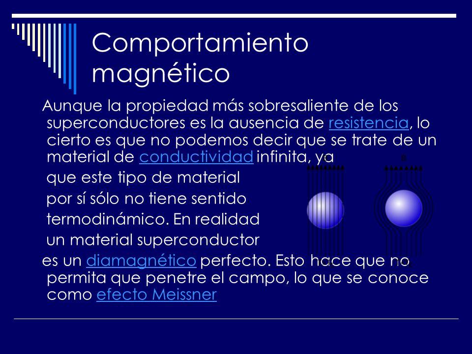 Comportamiento magnético