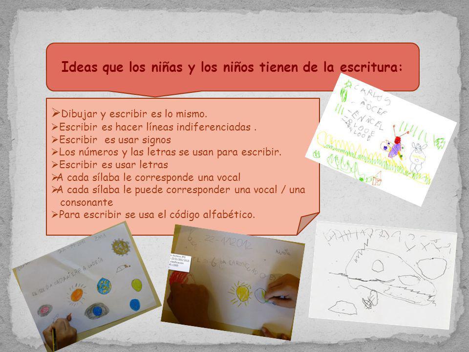 Ideas que los niñas y los niños tienen de la escritura: