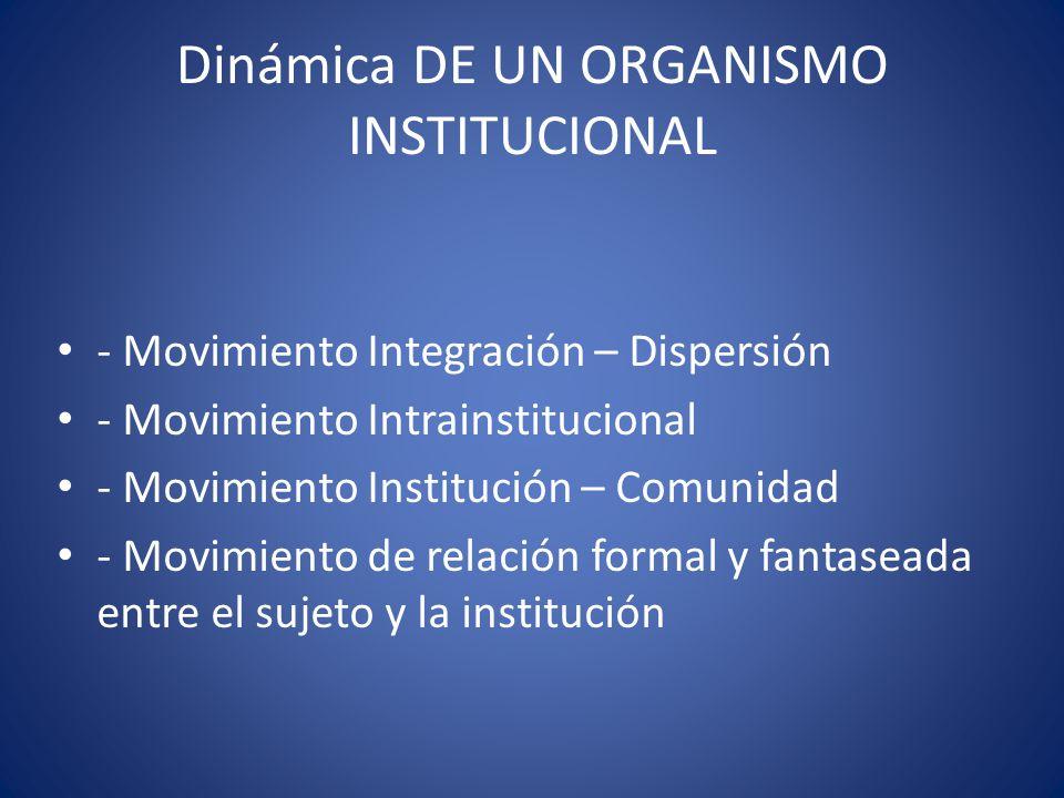 Dinámica DE UN ORGANISMO INSTITUCIONAL