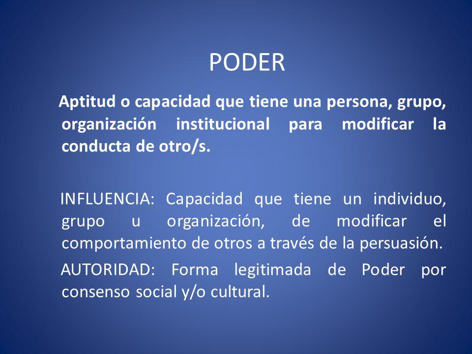 PODER Aptitud o capacidad que tiene una persona, grupo, organización institucional para modificar la conducta de otro/s.