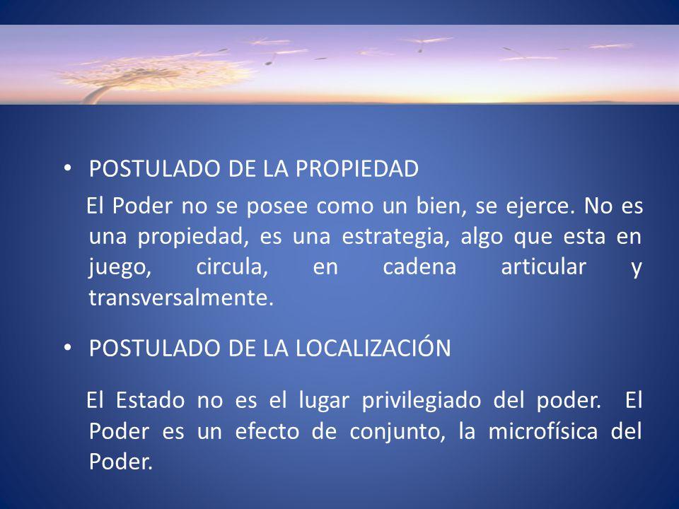 POSTULADO DE LA PROPIEDAD
