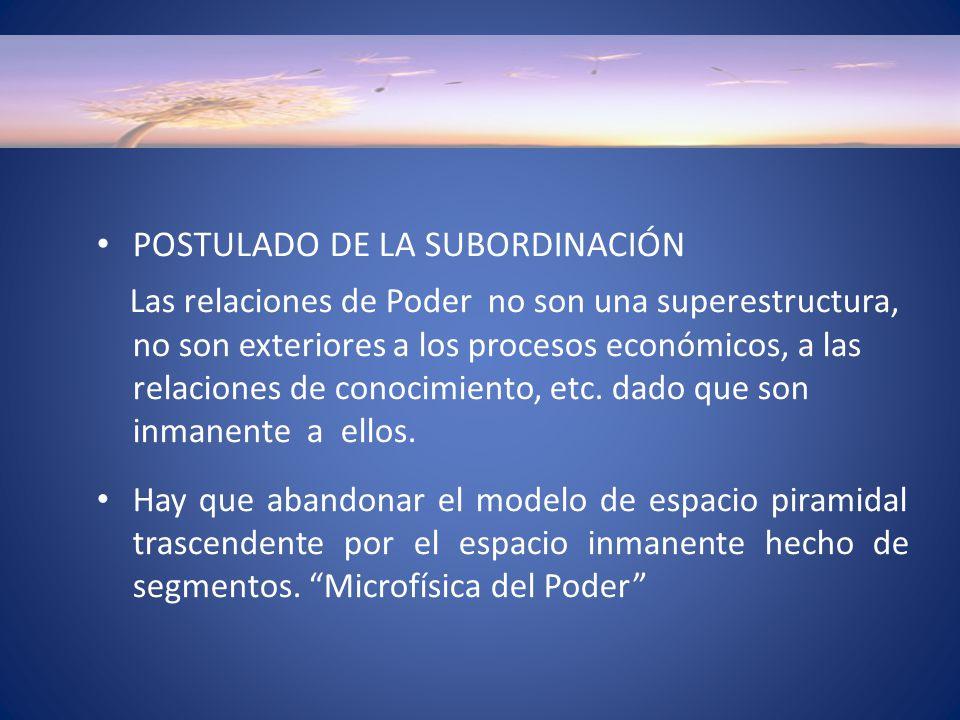 POSTULADO DE LA SUBORDINACIÓN
