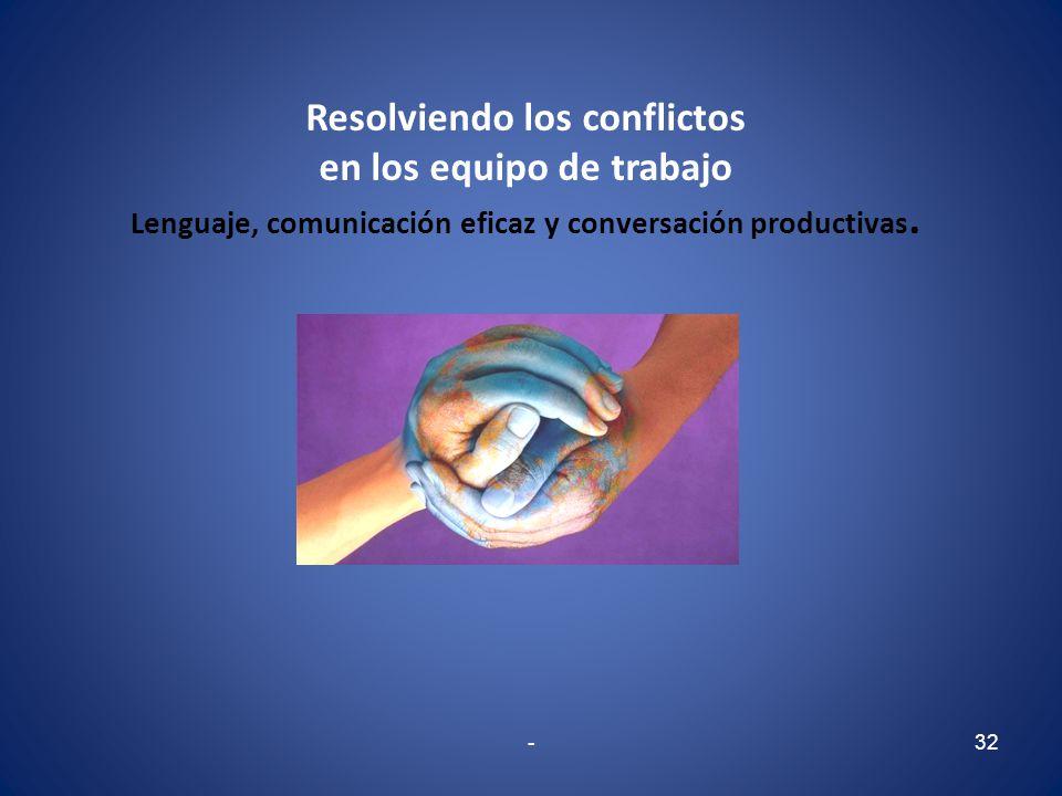 Resolviendo los conflictos en los equipo de trabajo Lenguaje, comunicación eficaz y conversación productivas.