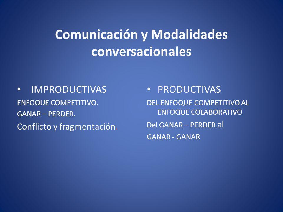 Comunicación y Modalidades conversacionales
